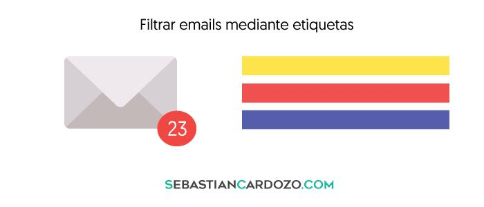 filtrar emails mediante etiquetas